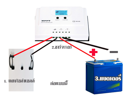 /solar-cell/connect/การต่อแบบที่1.png